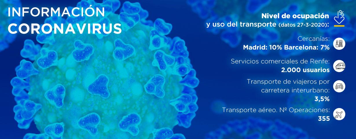 Segunda imagen del carrusel de la portada del Ministerio de Transportes, Movilidad y Agenda Urbana.